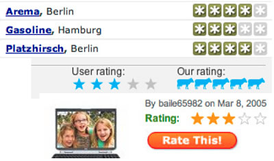 Rating sites are increasing in an over-proportionate way